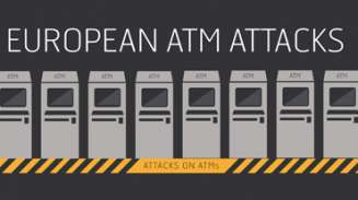 rise in ATM attacks in Europe